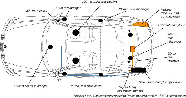2011 bmw 328i speaker wire diagram