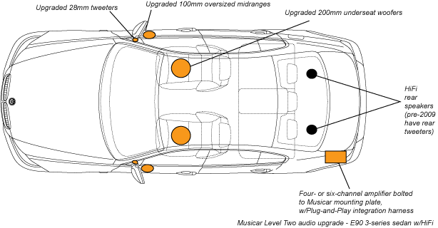 wiring diagram for underseat subwoofer