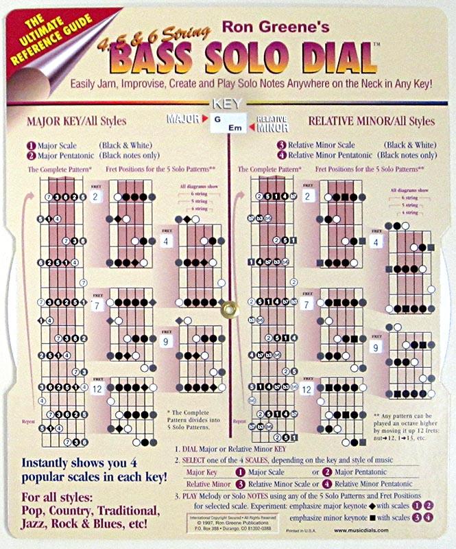 Bass Guitar Dial + Bass Solo Dial Ron Greene Music Dial Charts