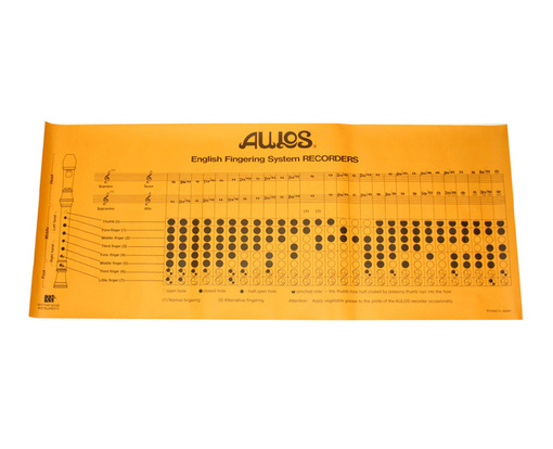 Recorder Fingering Chart Music is Elementary