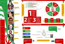 Iran's Science, Technology, and Innovation – A well kept secret