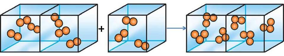 Kesimpulan Percobaan Indikator Asam Basa Ipa Kls 7 Bab 2 Klasifikasi Zat Slideshare Perhitungan Kimia Pembelajaran Kimia