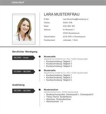 Wo Unterschreiben Beim Lebenslauf | Template | Resume | Service