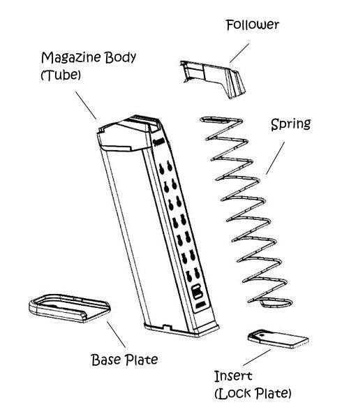 magazine diagram