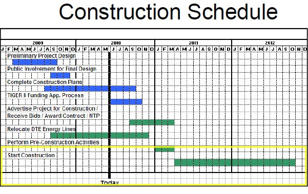 construction timeline schedule - Apmayssconstruction