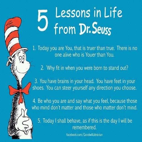 Template Printable Dr Seuss Biography Glideisstemplate printable dr