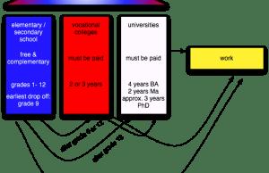 pillars of thai-education