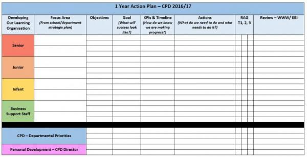 Strategic CPD planning 1 year and 3 year action plan template