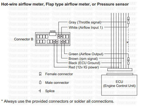 Greddy Emanage Wiring Diagram - Wwwcaseistore \u2022