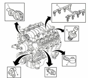 Ignition System Wiring Diagram Further Gm Hei Module