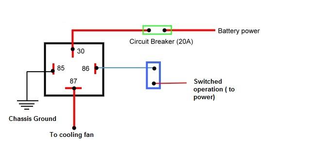 Car Radiator Wiring Diagram - 7tsamzptimmarshallinfo \u2022