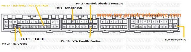 Apexi Vafc Wiring Diagram Civic D16z6 Nilzanet – Apexi Safc Wiring Diagram