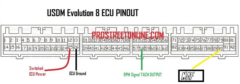 Mitsubishi Evo 1 Wiring Diagram circuit diagram template