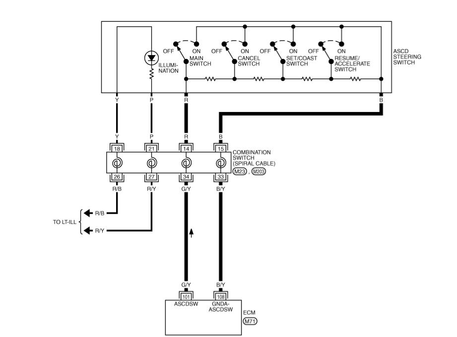 Cruise Control Wire Diagram - M63stipgruppe-essende \u2022