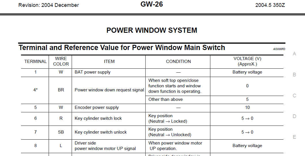 NEED HELP ASAP!!! Window wiring diagram plz!! - MY350ZCOM - Nissan