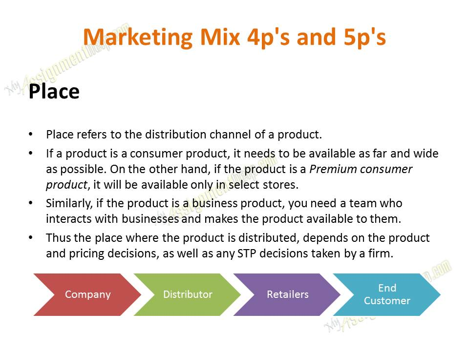 Todays Articles On Digital Marketing And Media Emarketer Marketing Plan Marketing Analysis 4 Ps Of Marketing