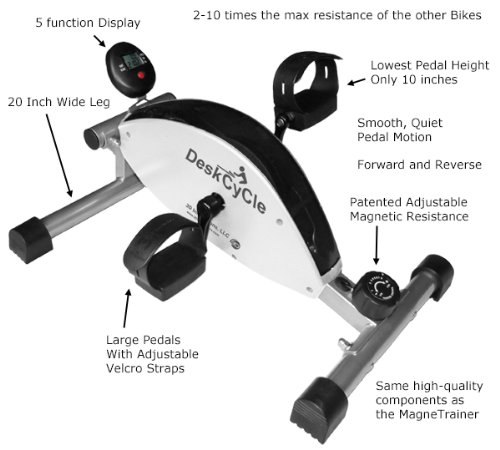 Top Rated Best Exercise Bike Reviews of 2017:Upright