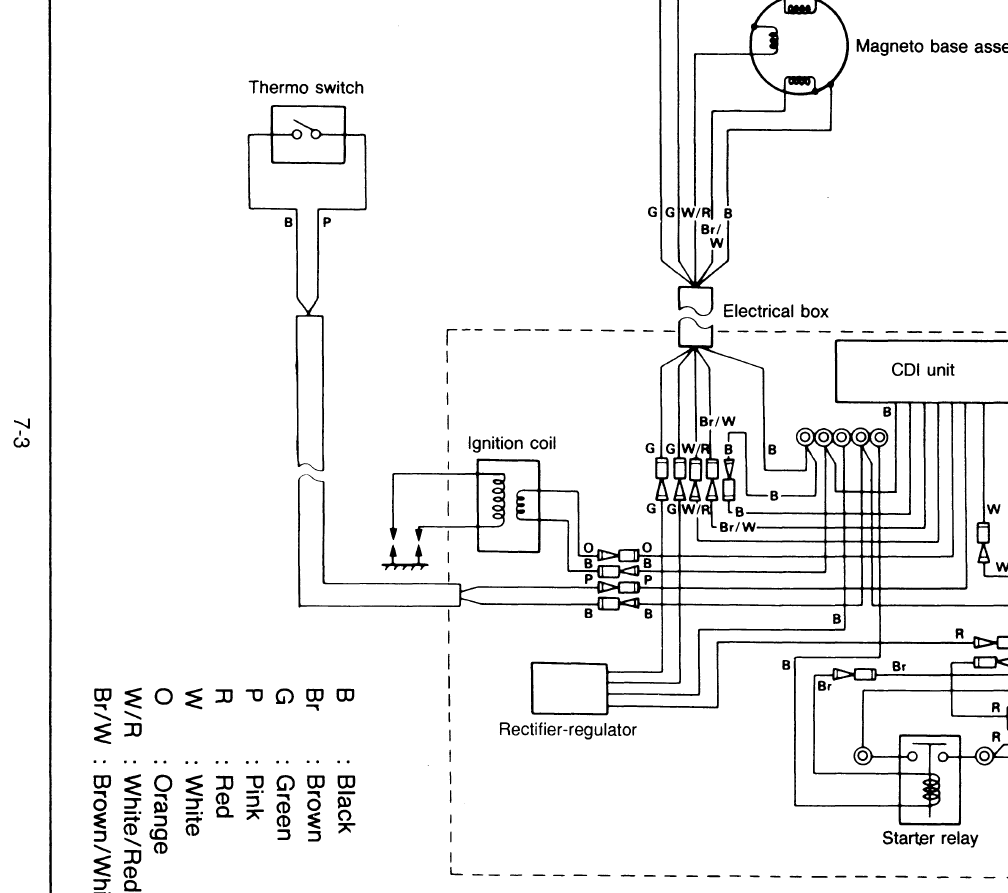 wiring diagram for yamaha waverunner gp760