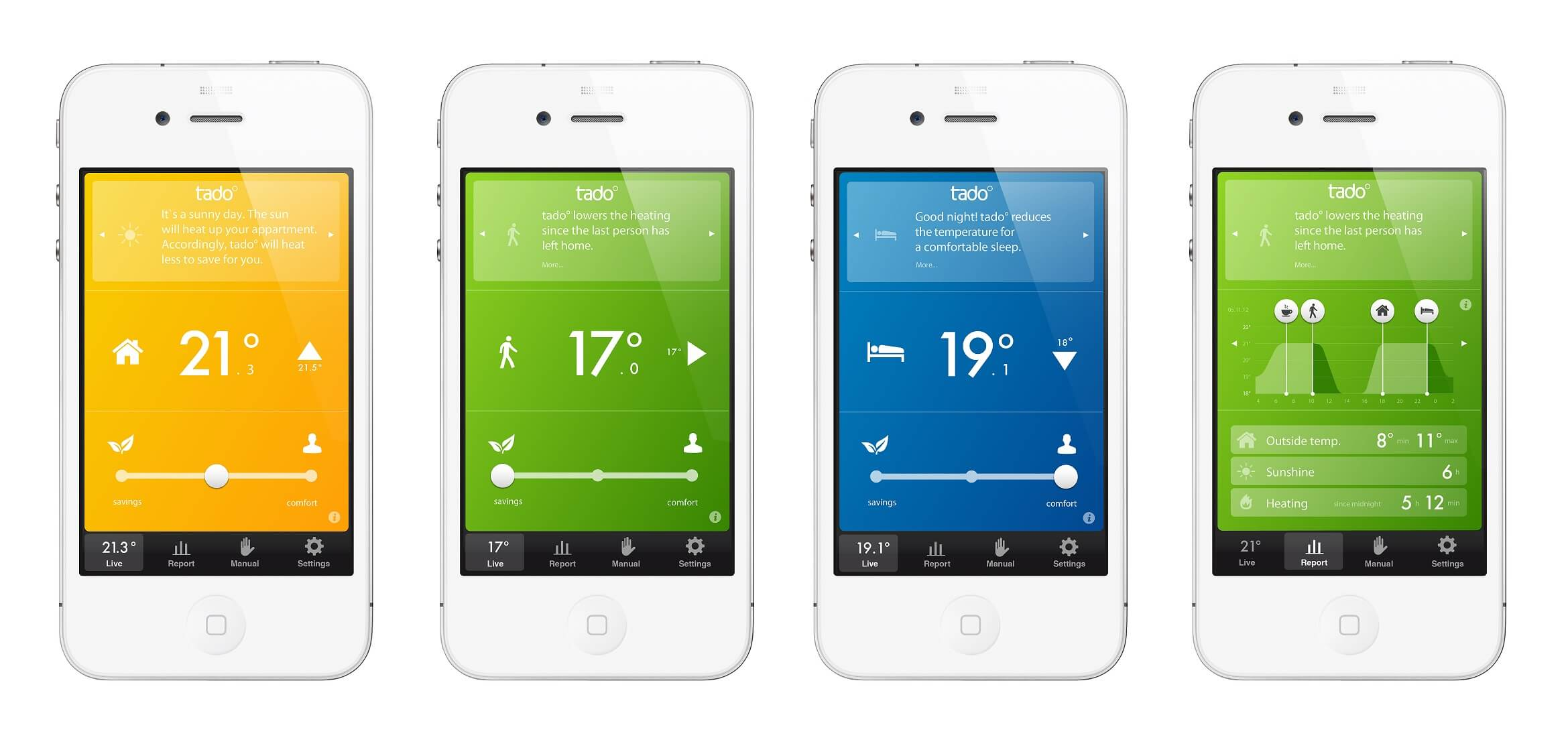 Smart Home App 5 Coolest Internet Of Things Apps For Smart Homes