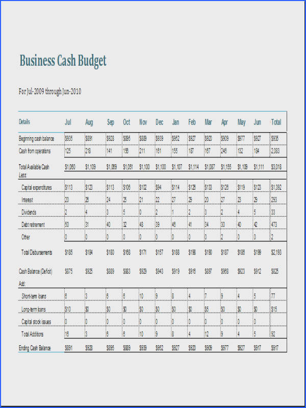 spreadsheets free family budget planner spreadsheet and stunning - family budget project
