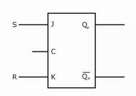 Conversion of JK flip flop to SR flip flop, T and D flip flop