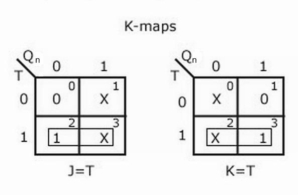 t type flip flop circuit diagram