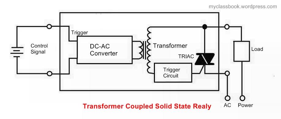 transformer coupled ssr circuit diagram