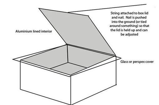 solar oven diagram