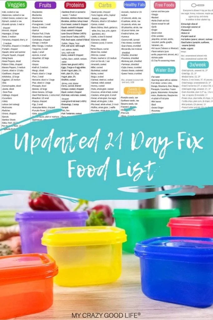 21 Day Fix Food List Updated for 2019 - My Crazy Good Life
