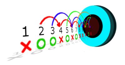 El interesante mundo de los números primos
