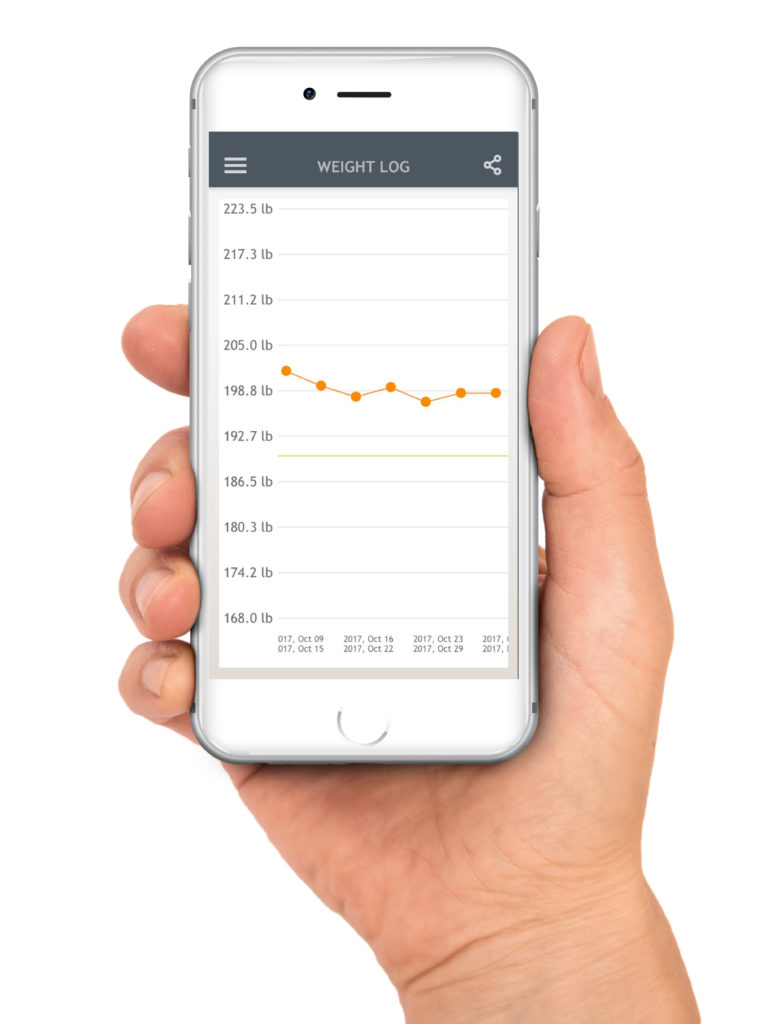 The Newest Updates to the Dario App in Version 35 - weight by measurements
