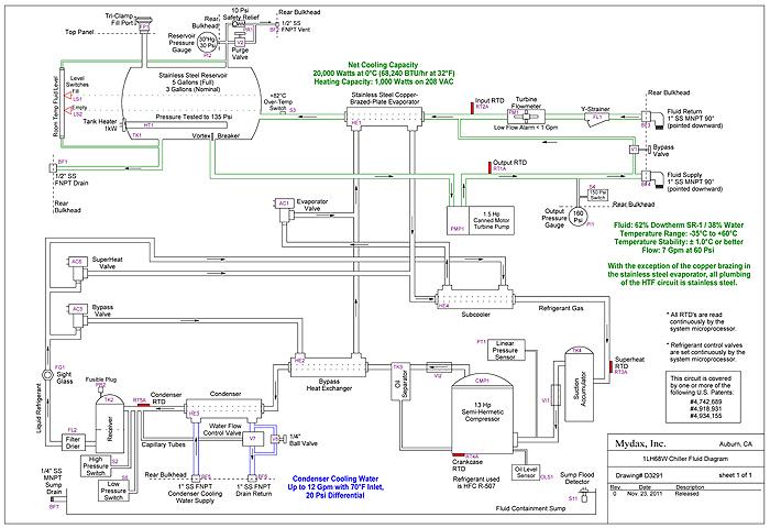 2003 tahoe autos weblog 2003 chevy tahoe ac need ac wiring diagram for