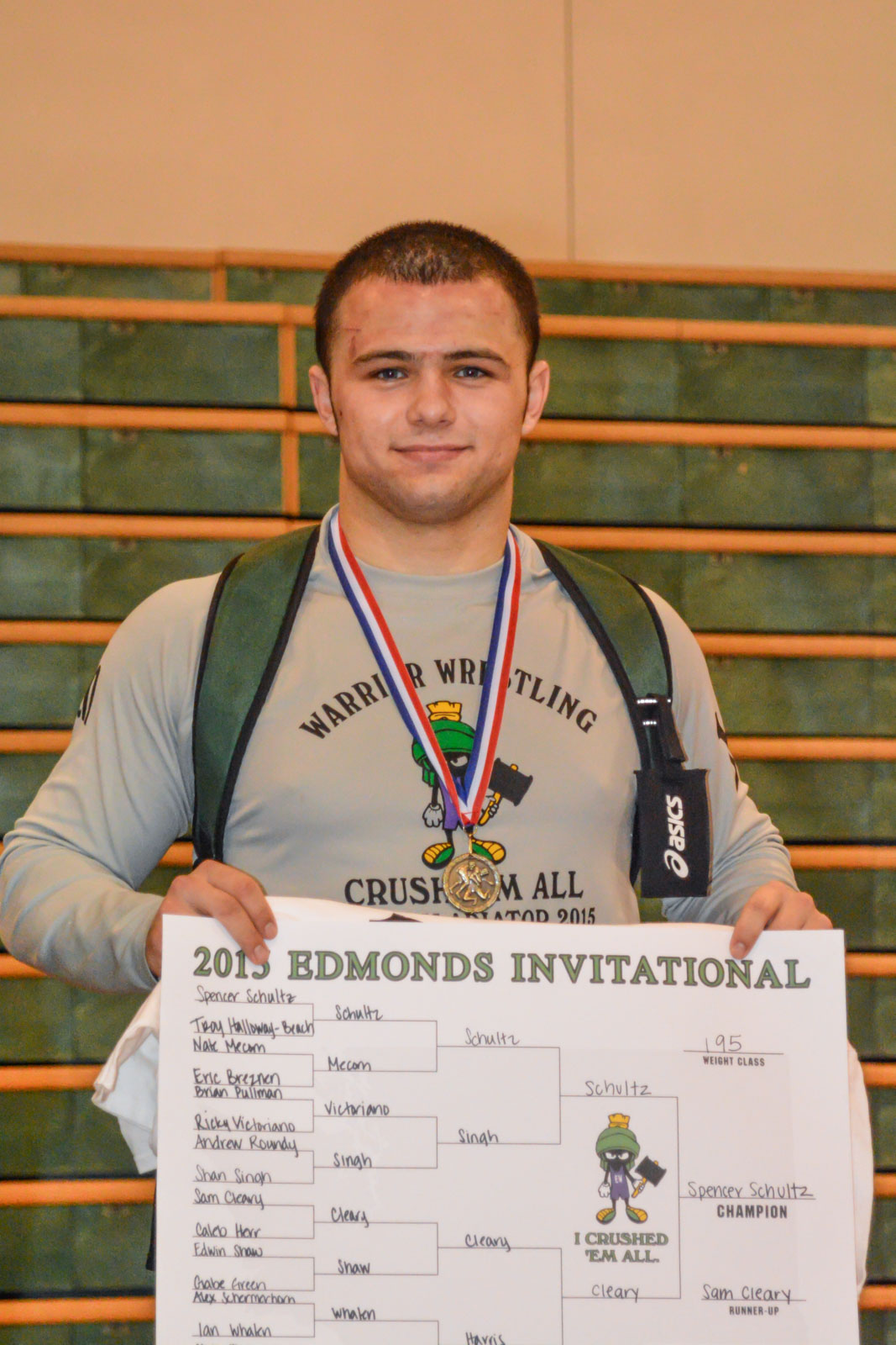 Union City Invitational  Results