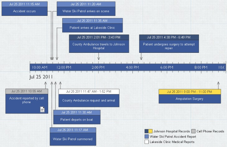 12 Interactive Timeline Makers for Education  Business Needs
