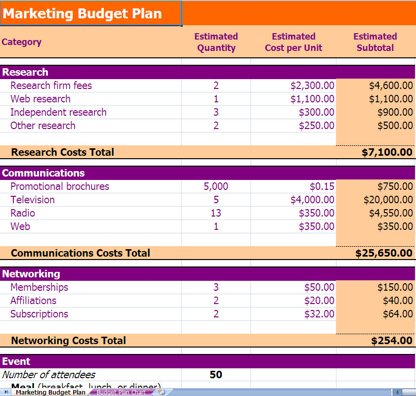 ... Planning Excel   Matchboard   Budget Planner Template ...