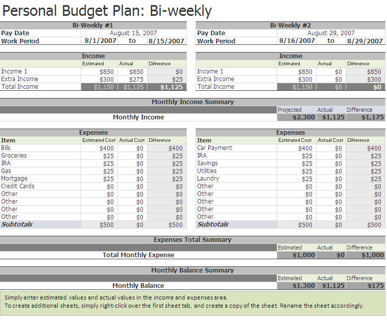 Biweekly Budget Biweekly Budget Excel Template - budget templates excel free