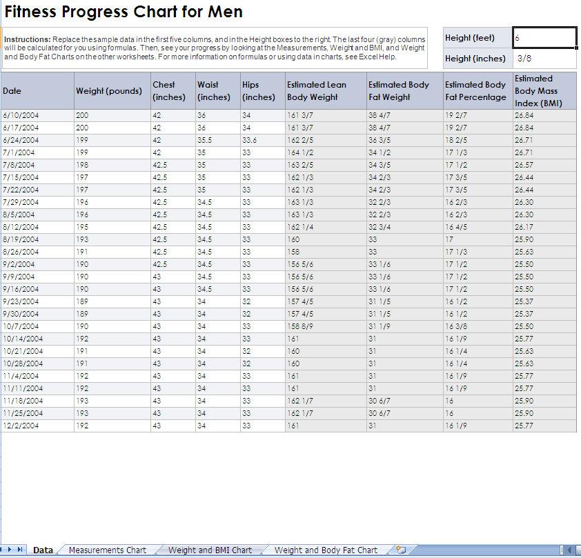 Fitness Progress Chart For Men Men\u0027s Fitness Progress Chart