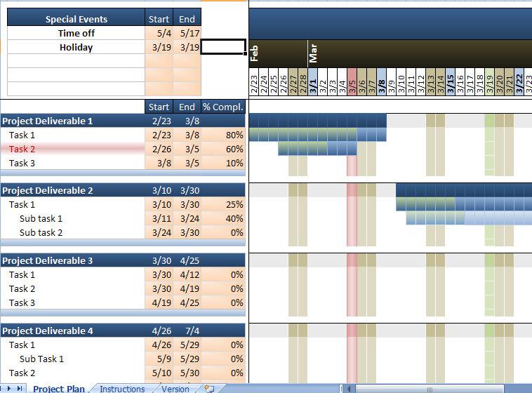 Excel Gantt Chart Excel Template Excel Gantt Chart