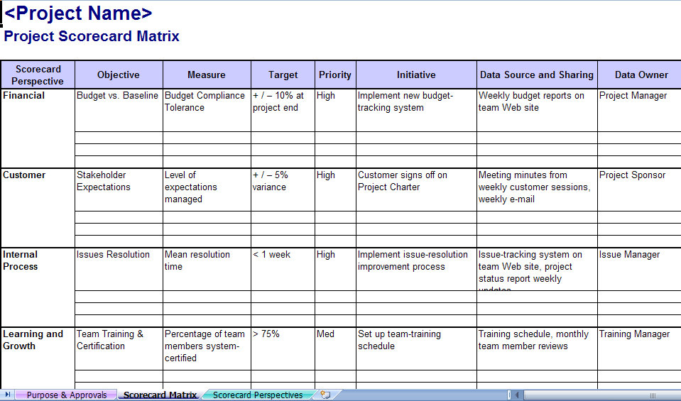 Project Scorecard Excel Template Project Scorecard Template