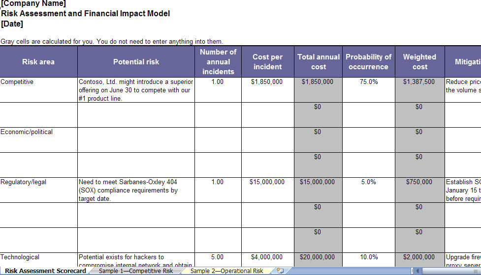 Scorecard Approach to Operational Risk Excel Template