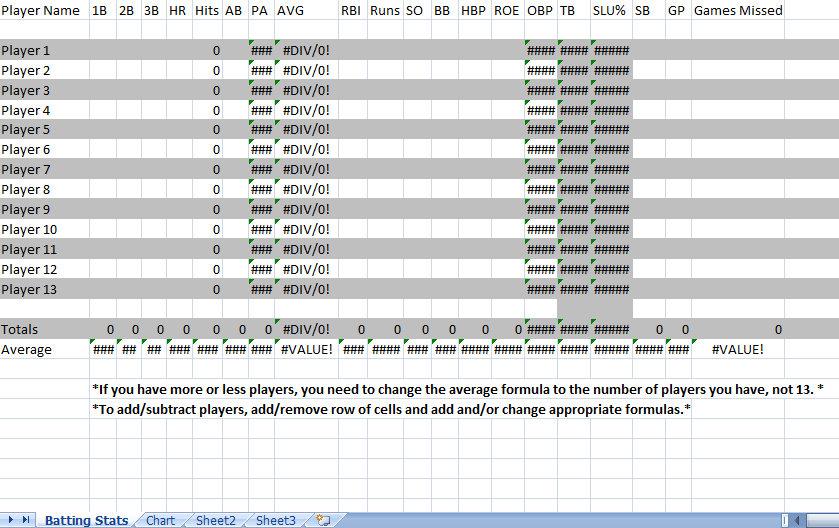 Baseball Stats Spreadsheet Template Baseball Stats Spreadsheet