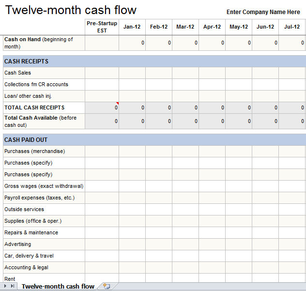 12 Month Cash Flow Statement Template Cash Flow Statement Template