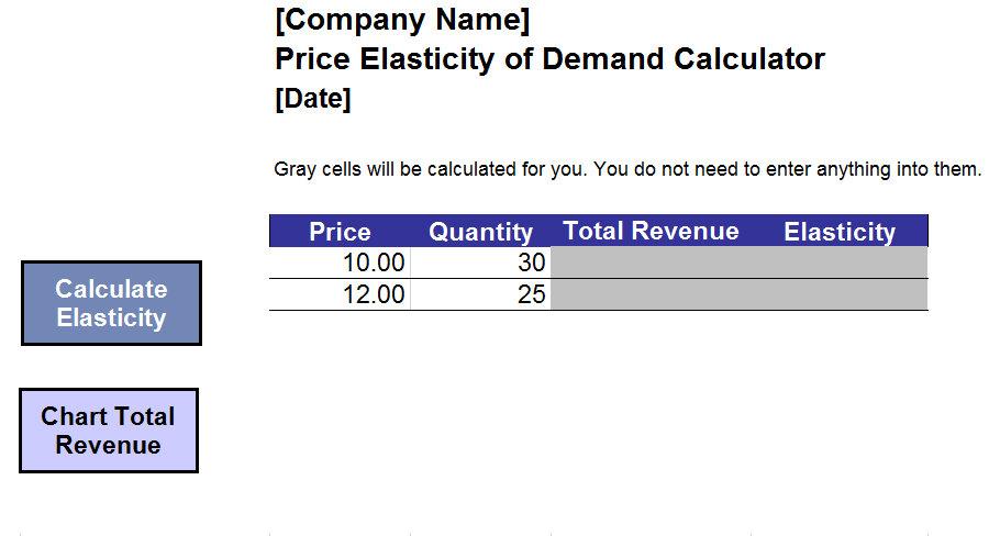 Price Elasticity Of Demand Calculator Price Elasticity Calculator