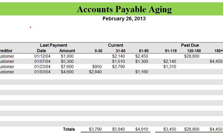 account payable spreadsheet template
