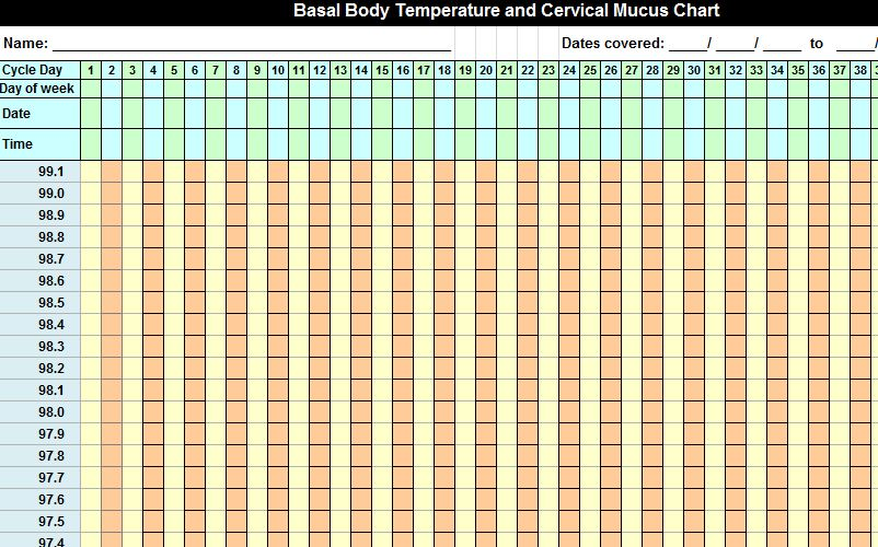 photo relating to Basal Body Temp Chart Printable called Basal Weather Chart - Arenda-stroy