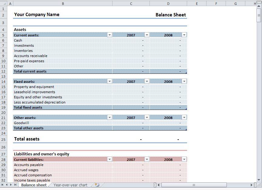 Balance Sheet Template Free Balance Sheet Template
