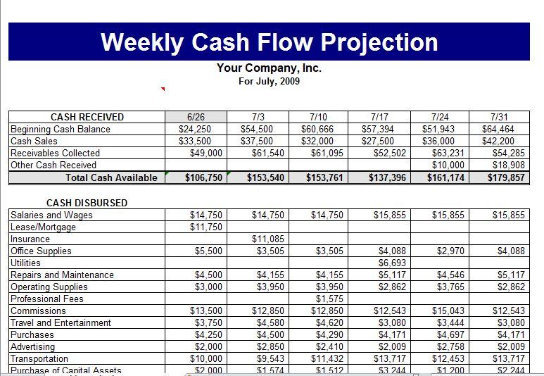 weekly cash flow spreadsheet