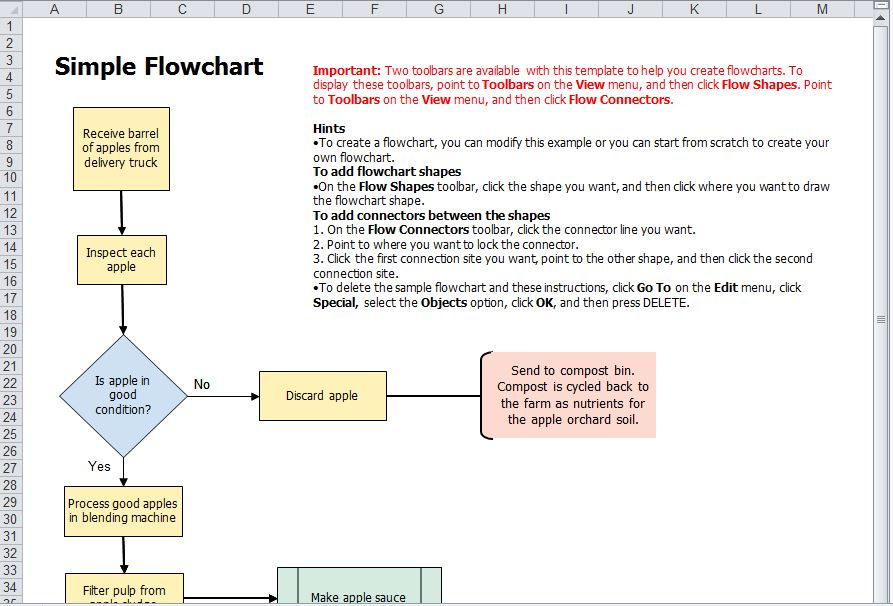 Flow Chart Template Excel Flow Chart Flow Chart Excel
