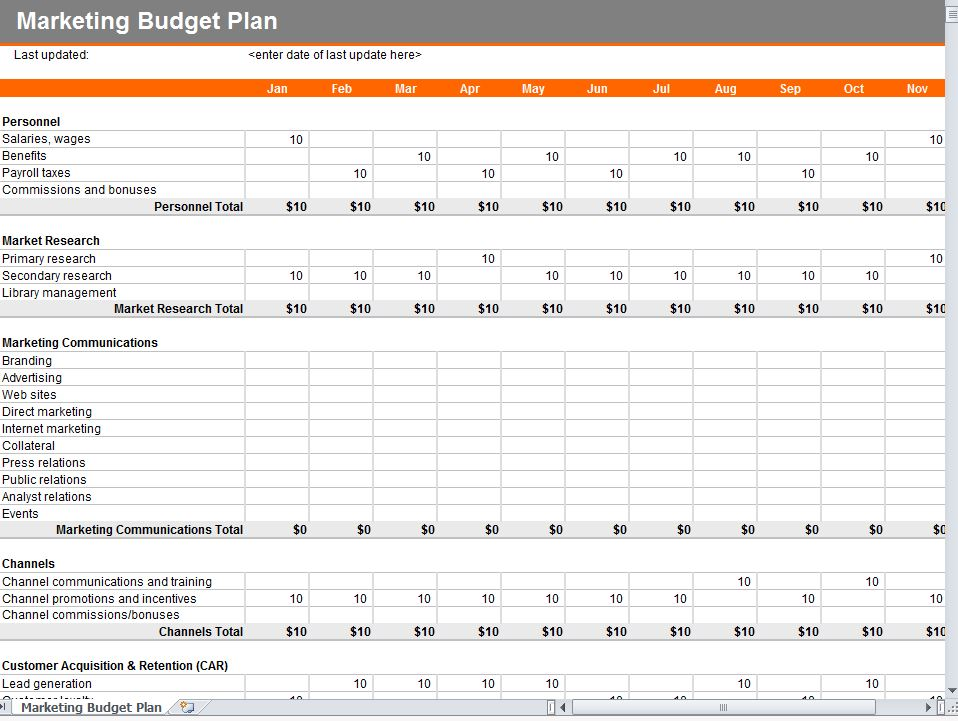 marketing budget template - solarfm