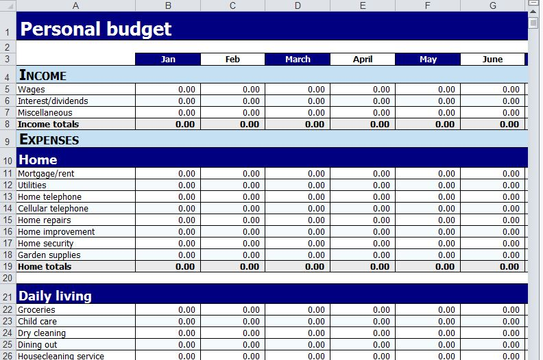 personal budgeting worksheets excel
